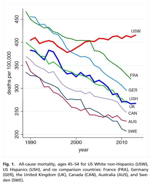 MortalityGraph2015a