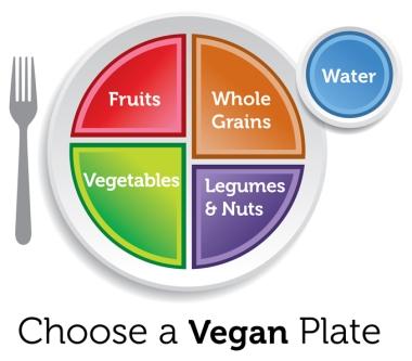 VeganPlate